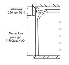sezione-verticale-wb