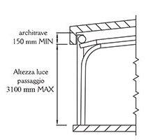 sezione-verticale-wc