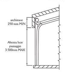 sezione-verticale-wd